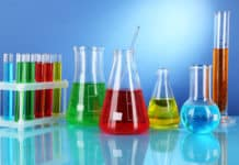 Ministry of AYUSH, CCRAS Chemistry & Pharma Research Officer 2019